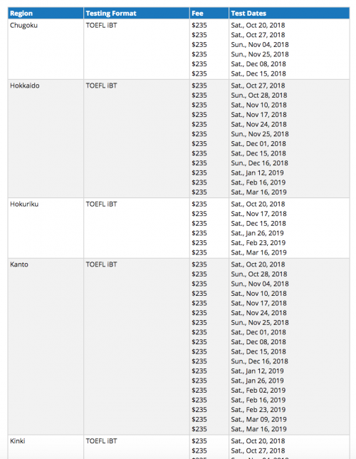 TOEFL iBT 3月試験日程