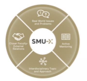 SMU-X