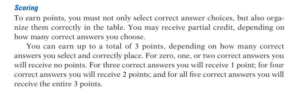 Fill in a Table Q - points
