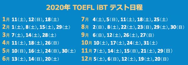 TOEFL 日程 2020年